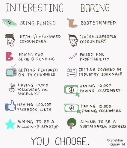 Mean-Startup-Choose-boring