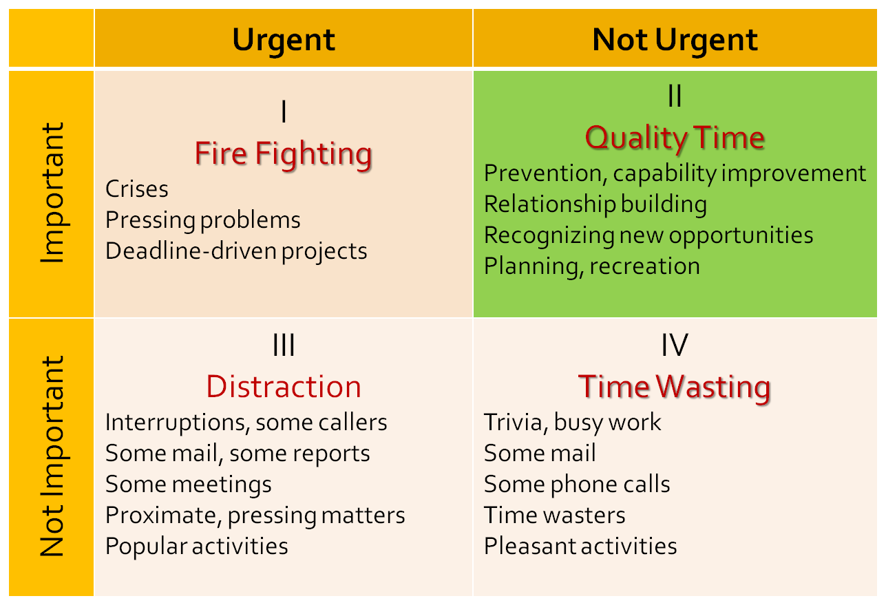four-quadrants